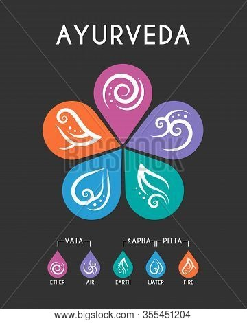 The Five Elements Of Ayurveda Flower Circle Chart With Ether, Water, Wind, Fire And Earth Icon Sign