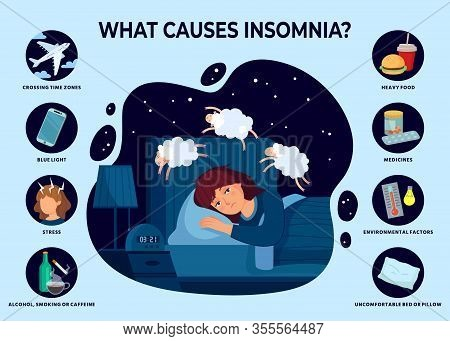 Causes Of Insomnia. Sleep Disorder Poster, Girl Cant Sleep And Reasons Of Insomnia Vector Infographi
