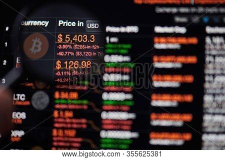 Bitcoin Price Drop Graph