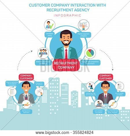 Recruitment Agency Customers Flat Banner Template. Human Resources Company Interaction With Clients.