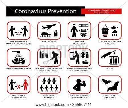 Coronavirus Prevention. Coronavirus Icon Set For Infographic Or Website. New Epidemic (2019-ncov, Co