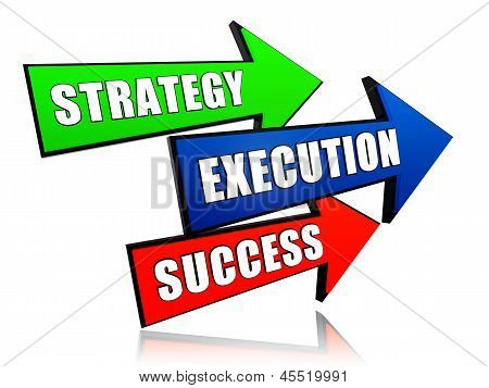 strategy execution success - text in 3d arrows business concept words poster