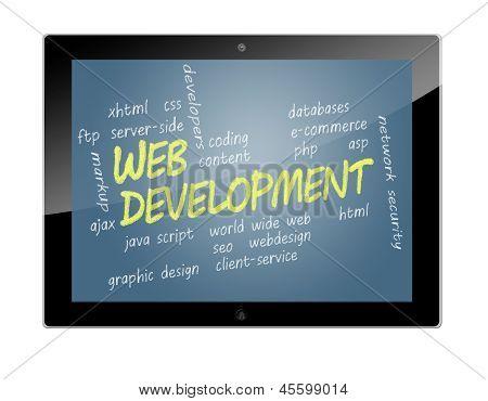 Tablet Web Development