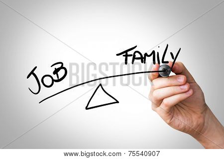Hand writing Job, Family with black marker on transparent wipe board