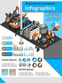 Petroleum isometric infographics set with oil production and distribution symbols and charts vector illustration poster