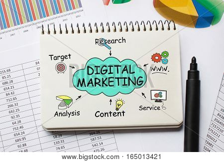 Notebook with Tools and Notes about Digital Marketingconcept