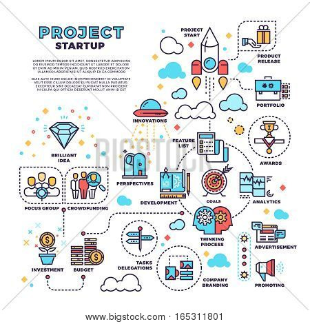 Startup, business project, product management, finance plan vector concept background. Management finance project, illustration of start new project