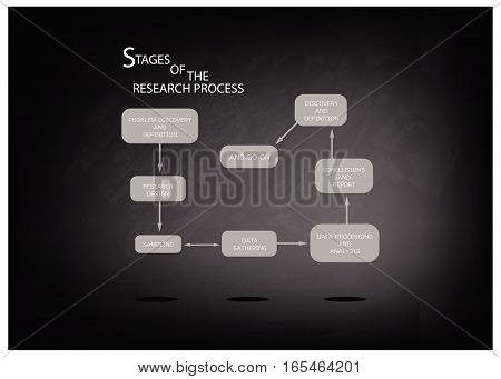Business and Marketing or Social Research Process Eight Step of Qualitative Research Methods on Black Chalkboard.