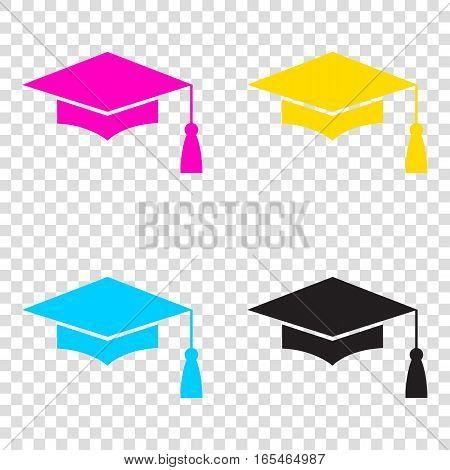 Mortar Board Or Graduation Cap, Education Symbol. Cmyk Icons On