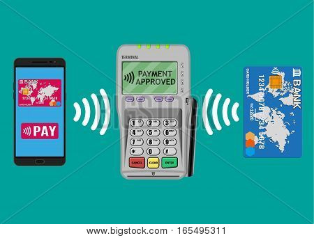 Pos terminal confirms the payment by bank card and smartphone. nfc payments concept Vector illustration in flat design.