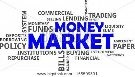 A word cloud of money market related items