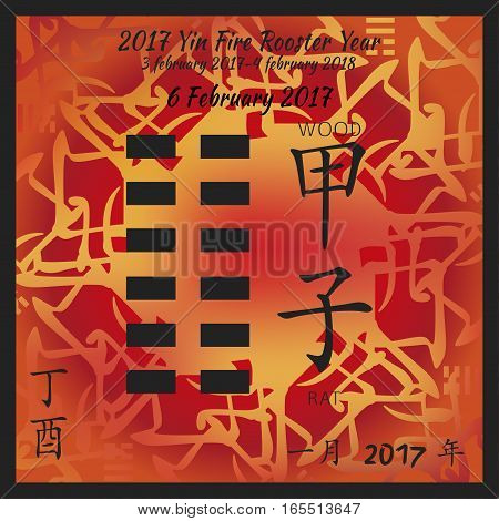 Symbol of i ching hexagram from chinese hieroglyphs. Translation of 12 zodiac feng shui signs hieroglyphs- water and rat. I ching calendar of 2017 year with feng shi elements.