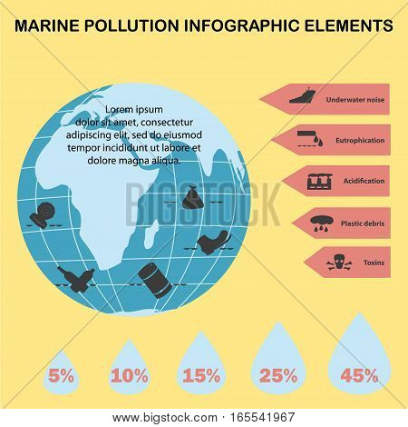 Environment, ecology infographic elements for background, layout, banner, diagram, web design, brochure template. Environmental risks and pollution, ecosystem. Vector eps10 illustration