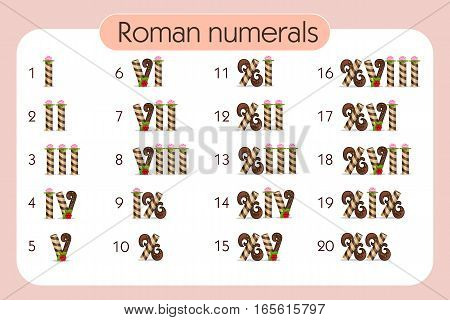 Set Of Roman Numerals