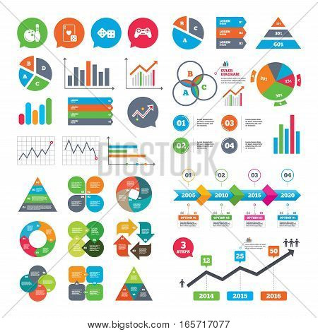 Business charts. Growth graph. Bowling and Casino icons. Video game joystick and playing card with dice symbols. Entertainment signs. Market report presentation. Vector