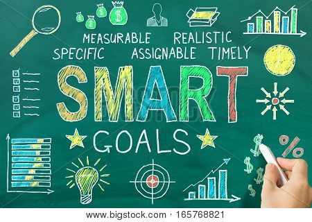 Close-up Of Person Hand Drawing Smart Goal Concept On Blackboard With Chalk