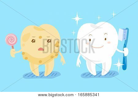 cute cartoon healthy teeth and tooth decay