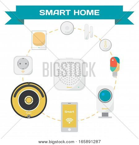 Set of equipment for the smart home. Temperature sensors, opening doors, cctv, socket, lamp, robot vacuum cleaner. Vector flat cartoon illustration