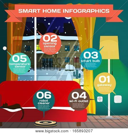 Smart home. Infographic concept of smart house technology system. Living room with sensors, robot vacuum cleaner and lights controlled wifi. Vector flat cartoon illustration