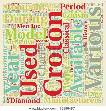History of croton watch text background wordcloud concept