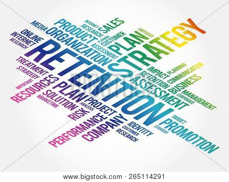 Retention Word Cloud Collage, Business Concept Background