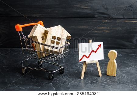 Wooden Houses In A Supermarket Cart And Up Arrow And A Perone Stands Near. Growing Demand For Housin