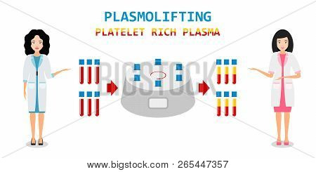 Platelet rich plasma. Nurse and female doctor explains the generation modern method of treatment of PRP. Test tube with blood and centrifuge. Vector illustration. poster