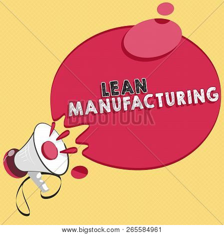 Word writing text Lean Manufacturing. Business concept for Waste Minimization without sacrificing productivity poster