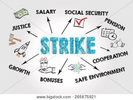 Strike and Labor law Concept. Chart with keywords and icons on gray background poster