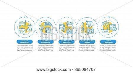 Country Life Disadvantage Vector Infographic Template. Village Presentation Design Elements. Data Vi