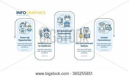 Country Living Disadvantage Vector Infographic Template. Village Life Presentation Design Elements.