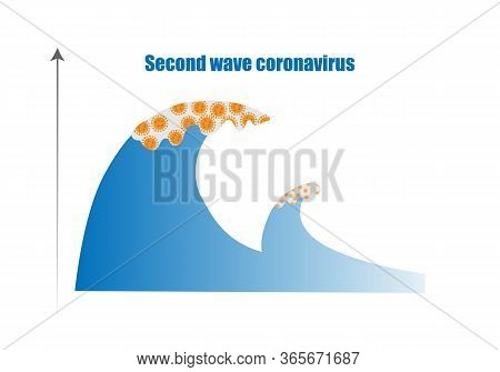 Concepts Of Second Wave Coronavirus Pandemic Outbreak. The Second Outbreak Worsen Than The First One