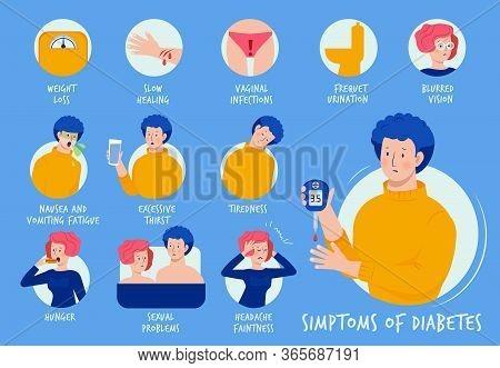 Diabetes Symptoms. Health Care Education Placard Of Preventive Diabetic Medical Infographic Presenta