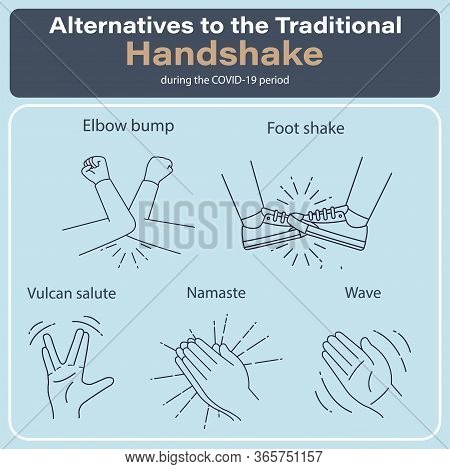 No-contact Greetings. Greeting Hit Your Elbow. Elbow Bump. Safe Greetings. Methods To Prevent Transm