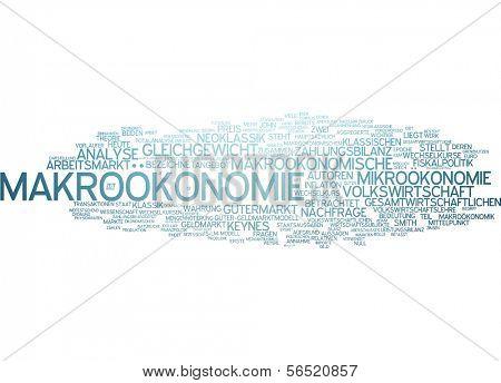 Word cloud -  macroeconomics