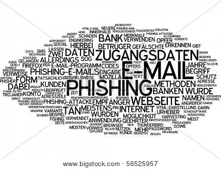 Word cloud -  phishing poster