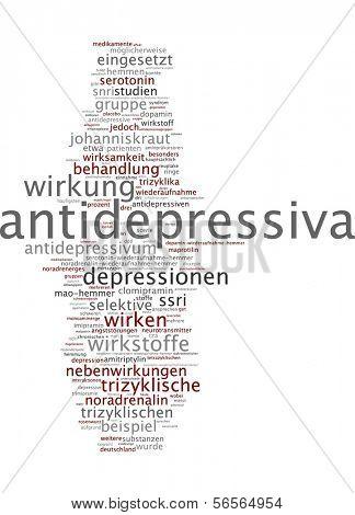 Word cloud - antidepressants poster