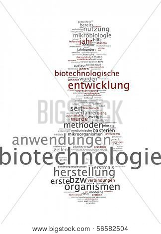 Word cloud - biotechnology poster