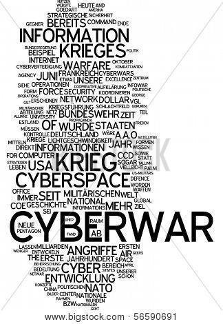 Word cloud - cyberwar
