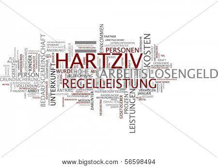 Word cloud -  Hartz concept