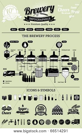 Brewery infographics with beer elements & icons - beer production process (positive)