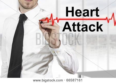 Doctor Heartbeat Line Heart Attack