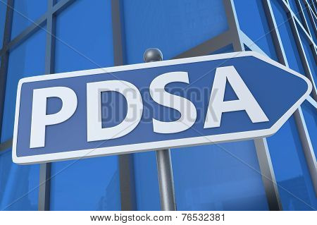 PDSA - Plan Do Study Act - illustration with street sign in front of office building. poster
