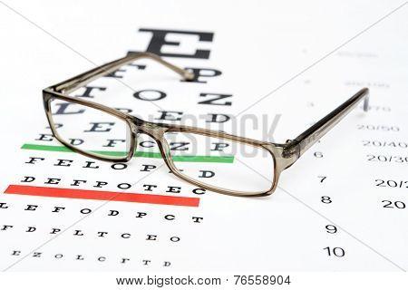 Eyeglasses on the eye chart background.