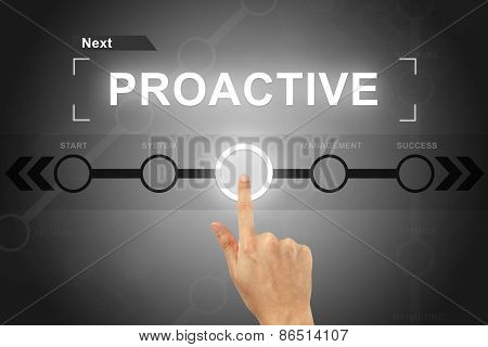 Hand Clicking Proactive Button On A Screen Interface