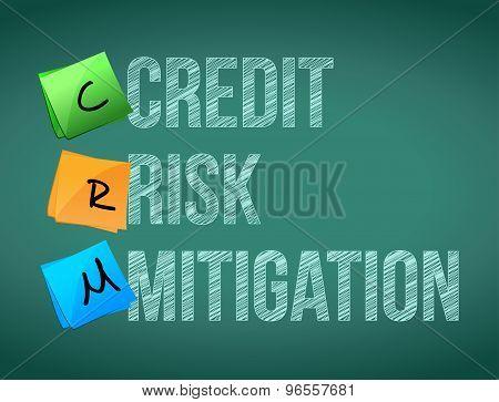 Credit Risk Mitigation Post Memo Chalkboard Sign
