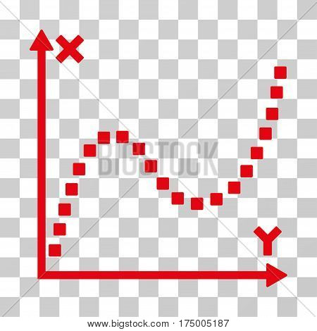 Dotted Plot icon. Vector illustration style is flat iconic symbol, red color, transparent background. Designed for web and software interfaces.