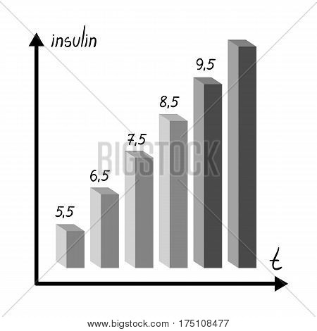 A graph of the amount of sugar in the blood.Chart for diabetics .Diabetes single icon in monochrome style vector symbol stock web illustration.