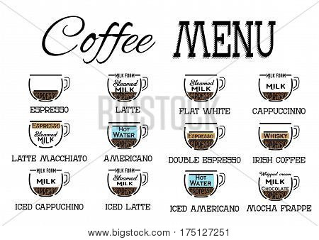 Vector coffee recipe type and menu design in flat style