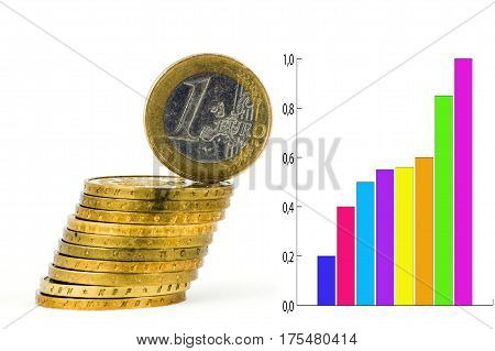Coins euro on white background attached growth chart values